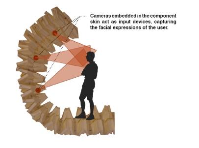 camera diagram-boards